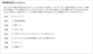 Google XML Sitemaps08